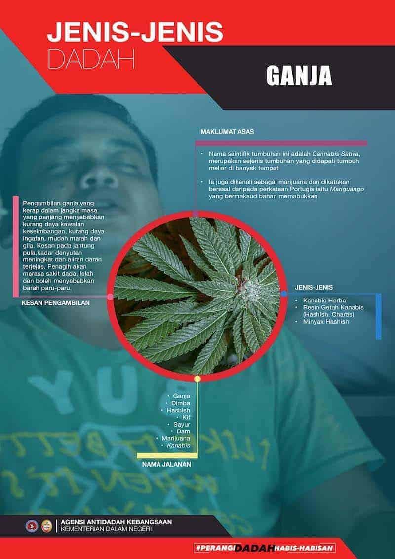 Poster anti dadah sekolah menengah
